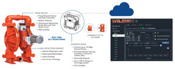 19-wildx-1895-web---aodd-iot-product-pages.png